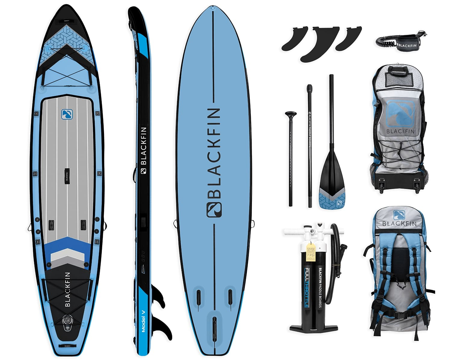 BLACKFIN MODEL V 2020 | Paddle Boards | Review | Guide