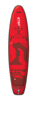 STARBOARD RIVER INFLATABLE | Boarders Guide Review